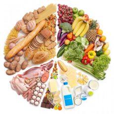 alimentazione delle diete per dimagrire in fretta